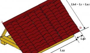 Правильный расчёт площади крыши